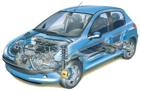 Запчасти для Peugeot